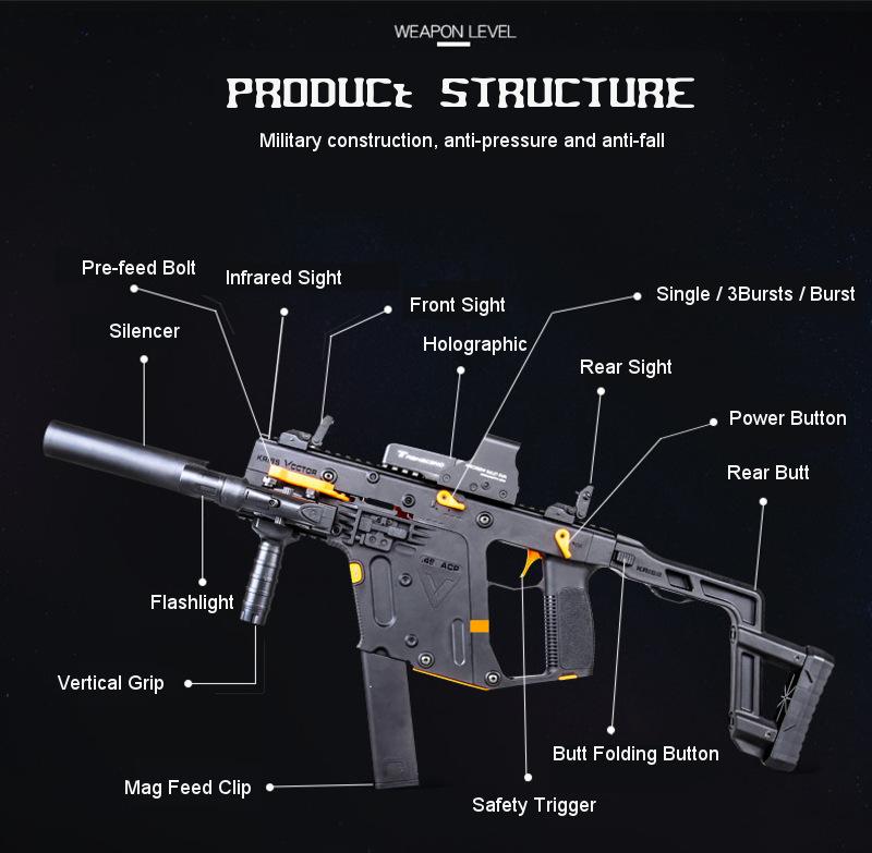 LeHui Kriss Vector V2 SMG Gel Blaster
